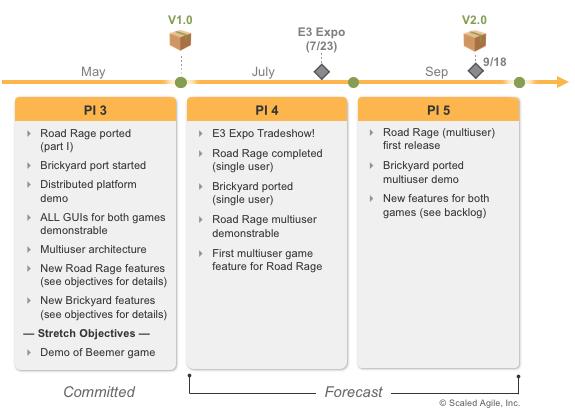 Roadmap_F01_WP2