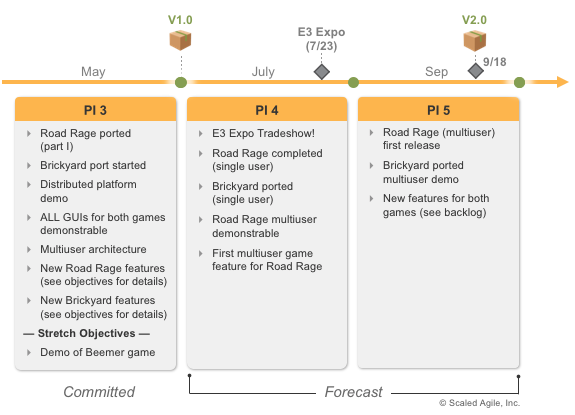 Roadmap_F01_WP2