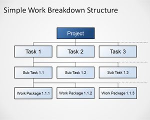 simple-work-breakdown-structure-300x240