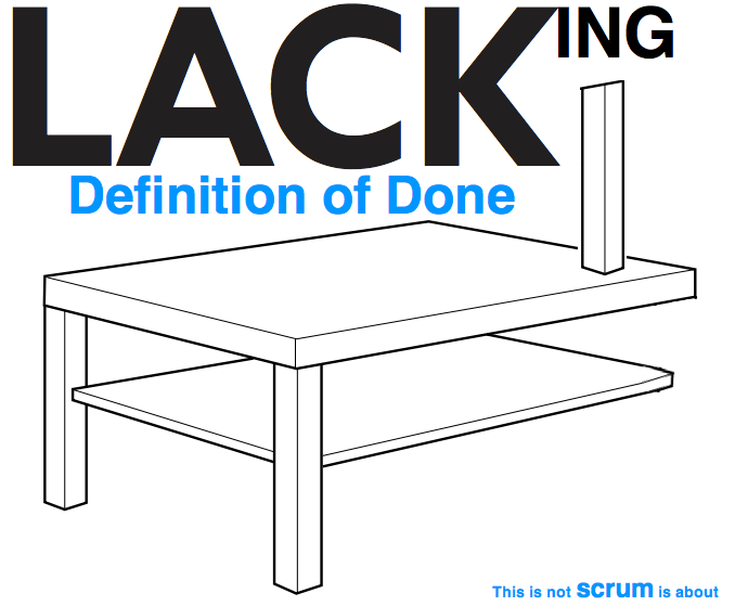 definition-of-done-Scrum